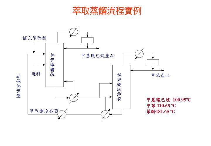 萃取蒸餾流程實例