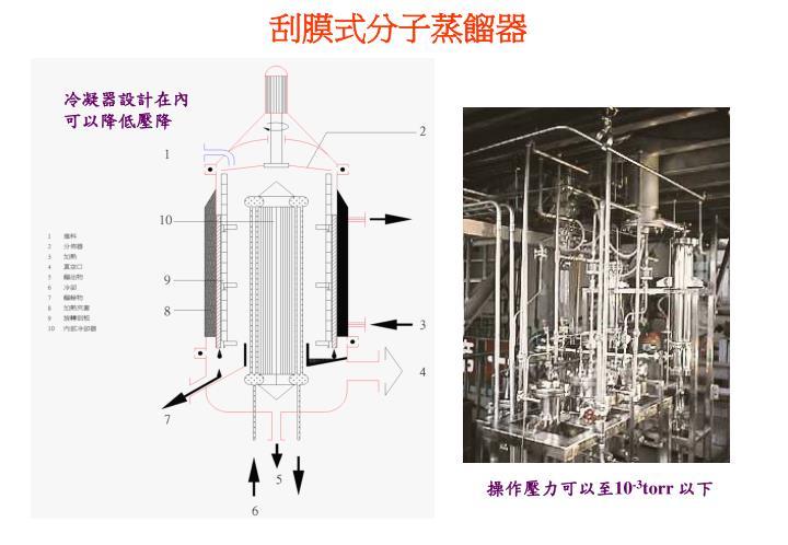 刮膜式分子蒸餾器