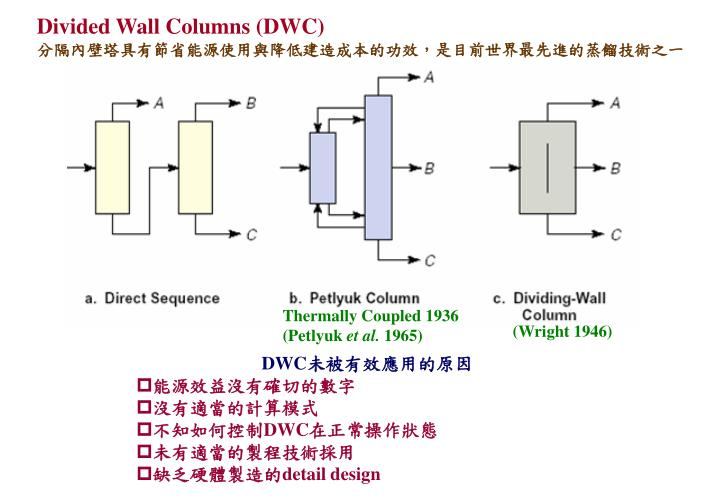 Divided Wall Columns (DWC)