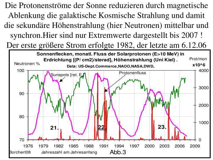 Die Protonenströme der Sonne reduzieren durch magnetische Ablenkung die galaktische Kosmische Strahlung und damit die sekundäre Höhenstrahlung (hier Neutronen) mittelbar und synchron.Hier sind nur Extremwerte dargestellt bis 2007 !