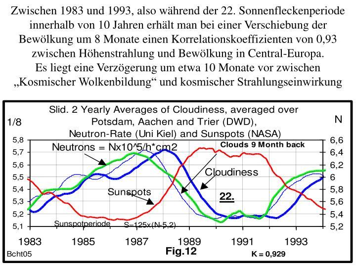 Zwischen 1983 und 1993, also während der 22. Sonnenfleckenperiode innerhalb von 10 Jahren erhält man bei einer Verschiebung der Bewölkung um 8 Monate einen Korrelationskoeffizienten von 0,93 zwischen Höhenstrahlung und Bewölkung in Central-Europa.