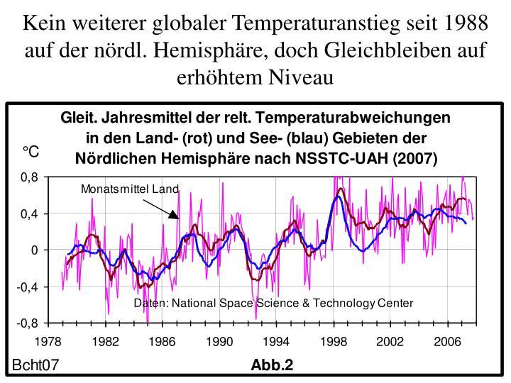 Kein weiterer globaler Temperaturanstieg seit 1988 auf der nördl. Hemisphäre, doch Gleichbleiben auf erhöhtem Niveau