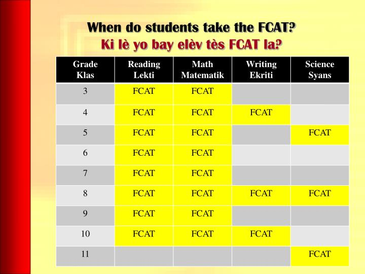 When do students take the FCAT?