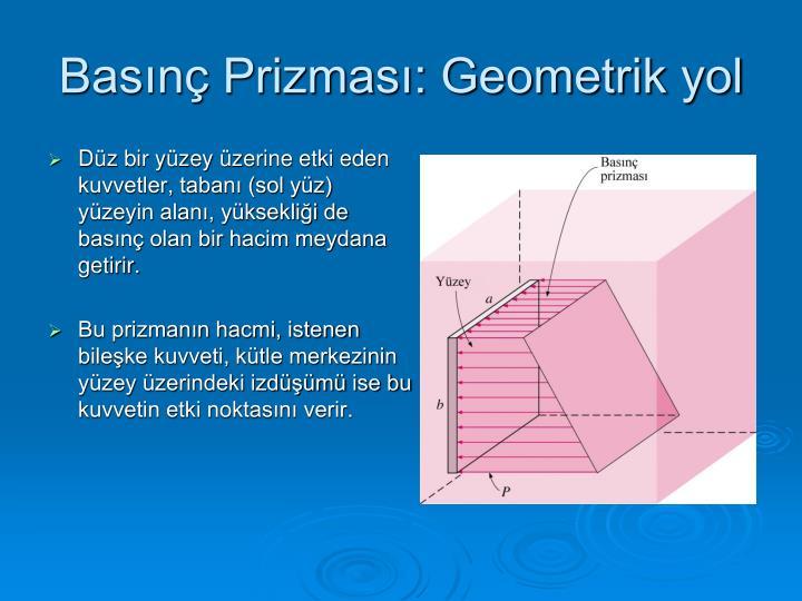 Basınç Prizması: Geometrik yol