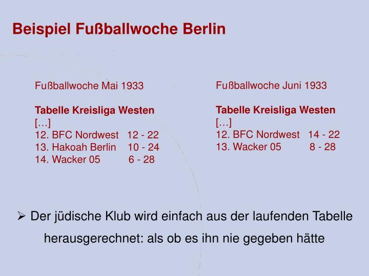 Beispiel Fußballwoche Berlin
