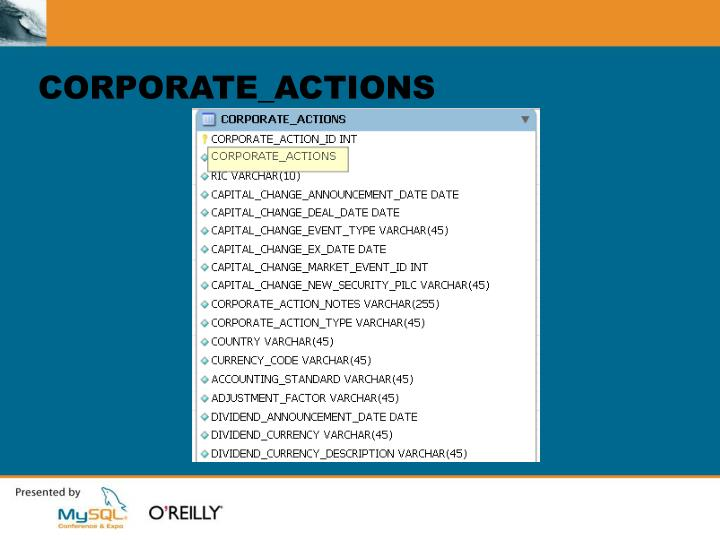 CORPORATE_ACTIONS