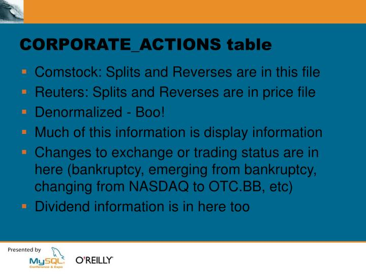 CORPORATE_ACTIONS table