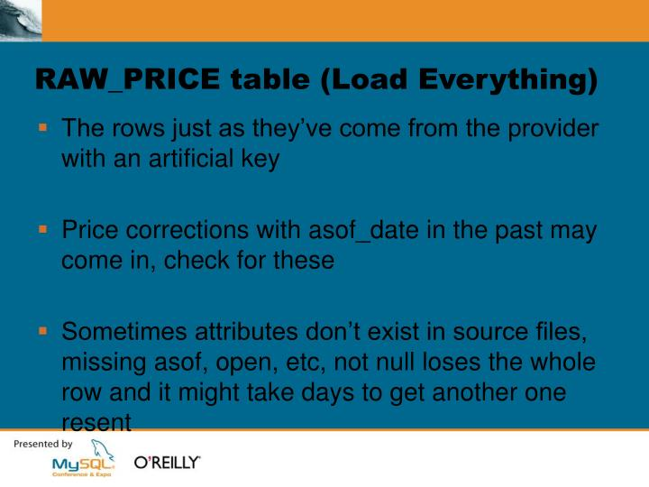 RAW_PRICE table (Load Everything)
