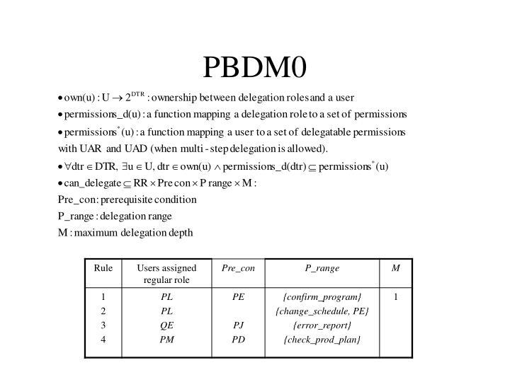 PBDM0