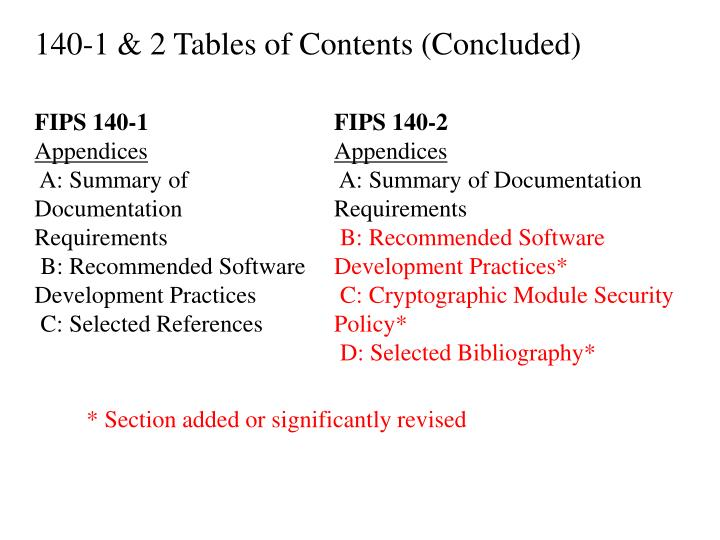 140-1 & 2 Tables of Contents (Concluded)