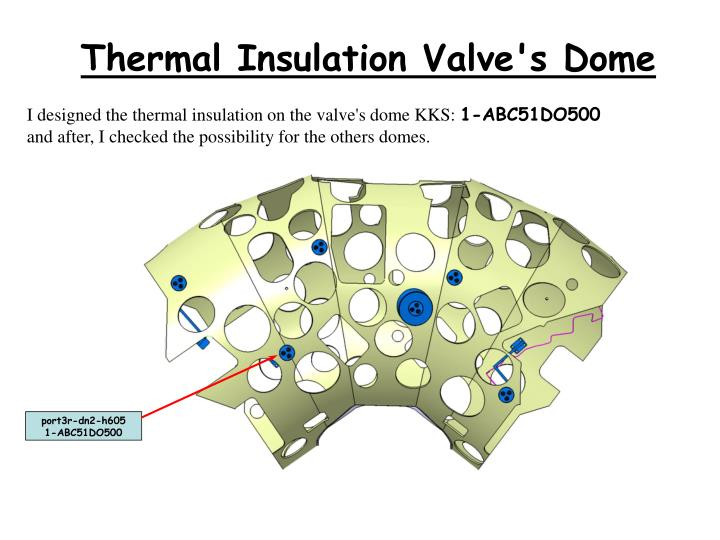 Thermal insulation valve s dome