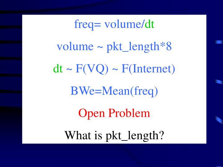 freq= volume/