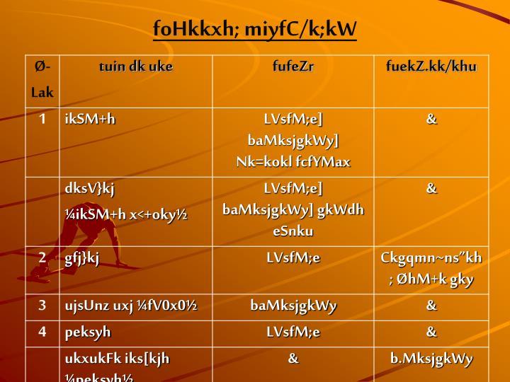 foHkkxh; miyfC/k;kW