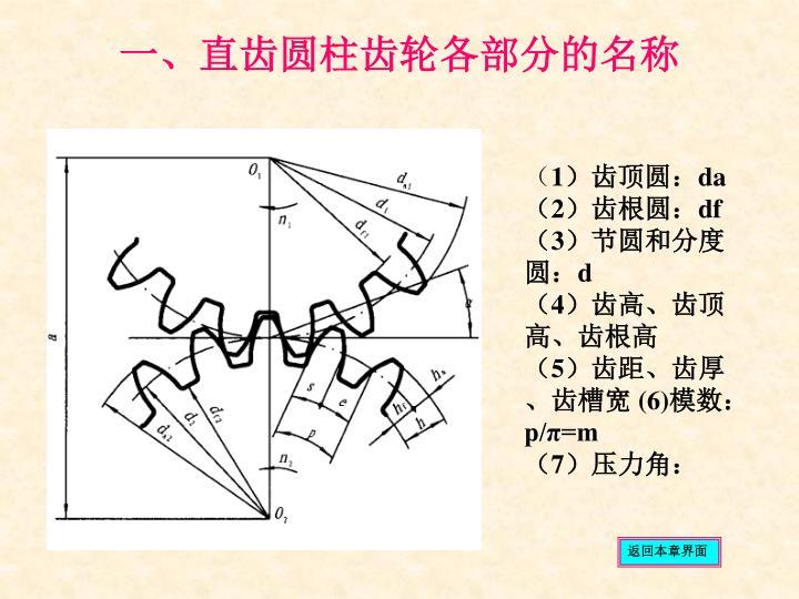 一、直齿圆柱齿轮各部分的名称