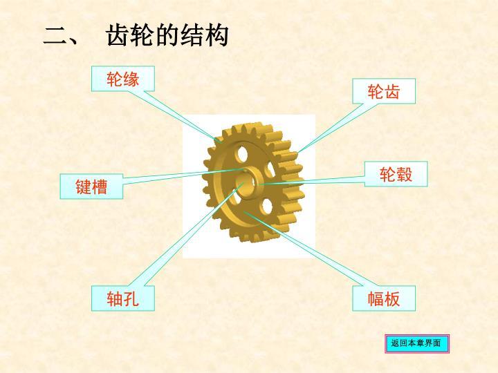 二、 齿轮的结构