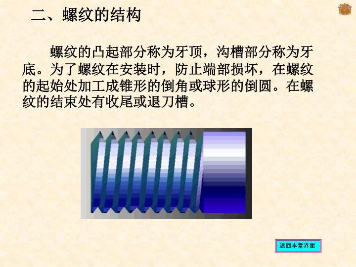 二、螺纹的结构