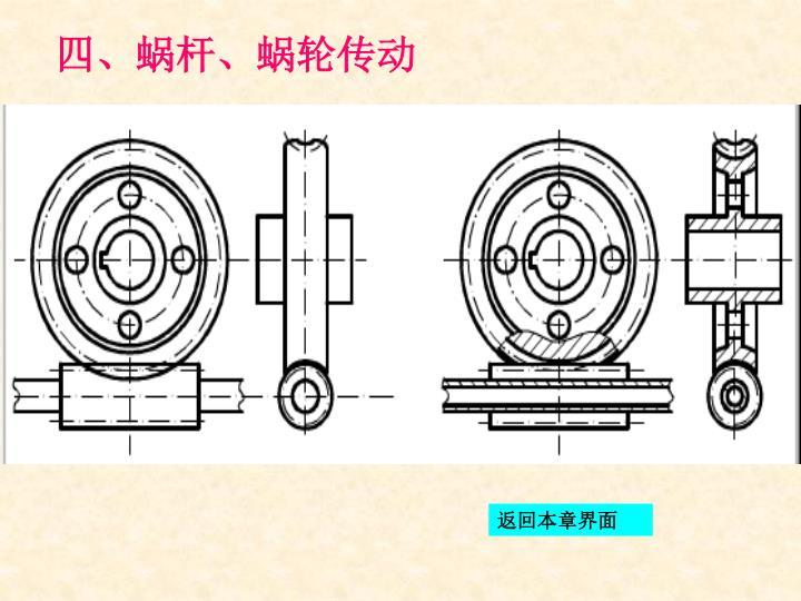 四、蜗杆、蜗轮传动