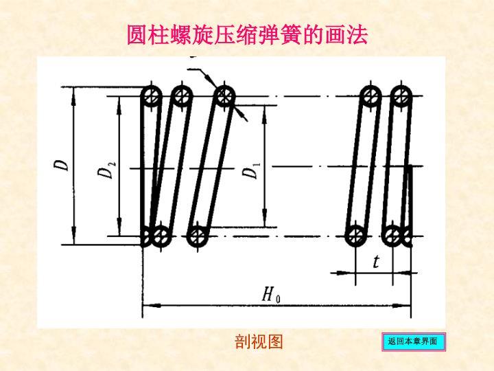 圆柱螺旋压缩弹簧的画法