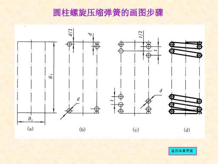 圆柱螺旋压缩弹簧的画图步骤