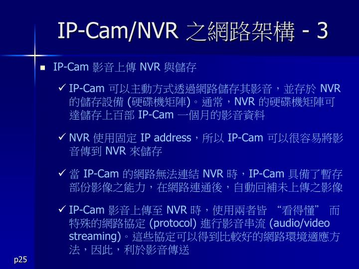 IP-Cam/NVR