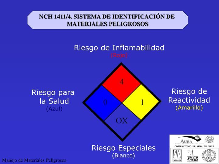 NCH 1411/4. SISTEMA DE IDENTIFICACIÓN DE