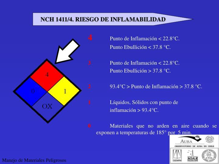 NCH 1411/4. RIESGO DE INFLAMABILIDAD