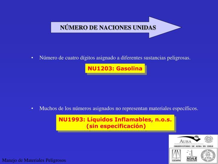 NÚMERO DE NACIONES UNIDAS