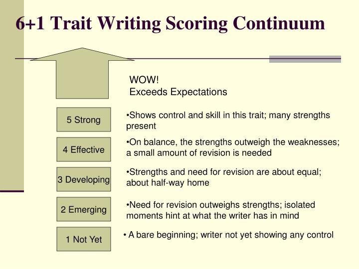 6+1 Trait Writing Scoring Continuum