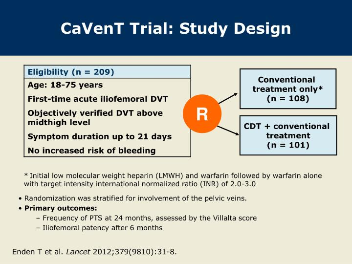 Cavent trial study design