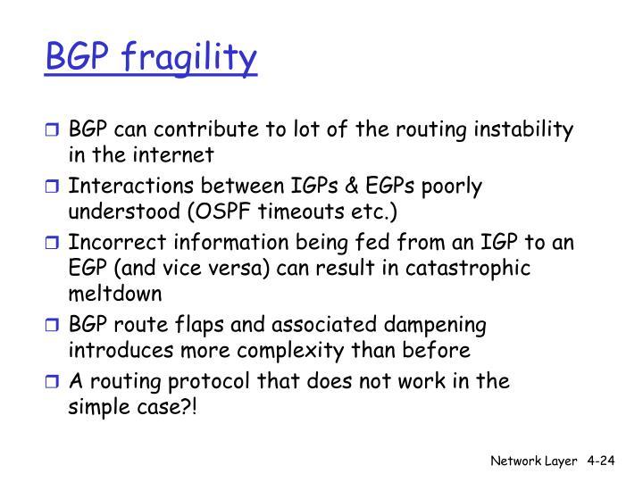 BGP fragility