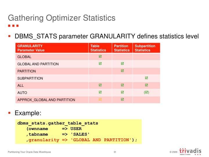 Gathering Optimizer Statistics
