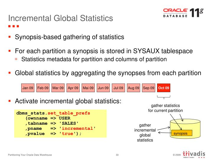 Incremental Global Statistics