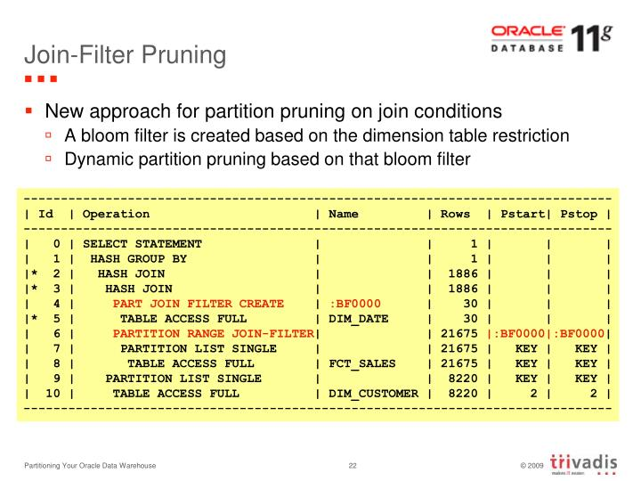 Join-Filter Pruning