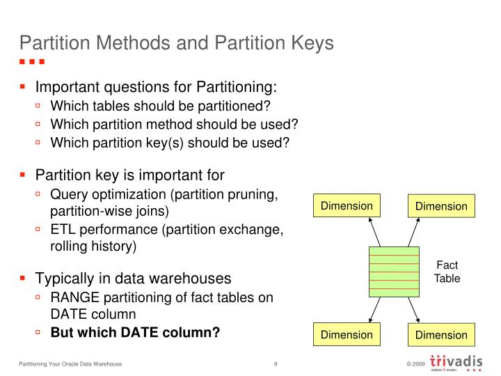 Partition Methods and Partition Keys