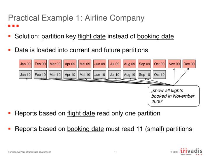 Practical Example 1: Airline Company