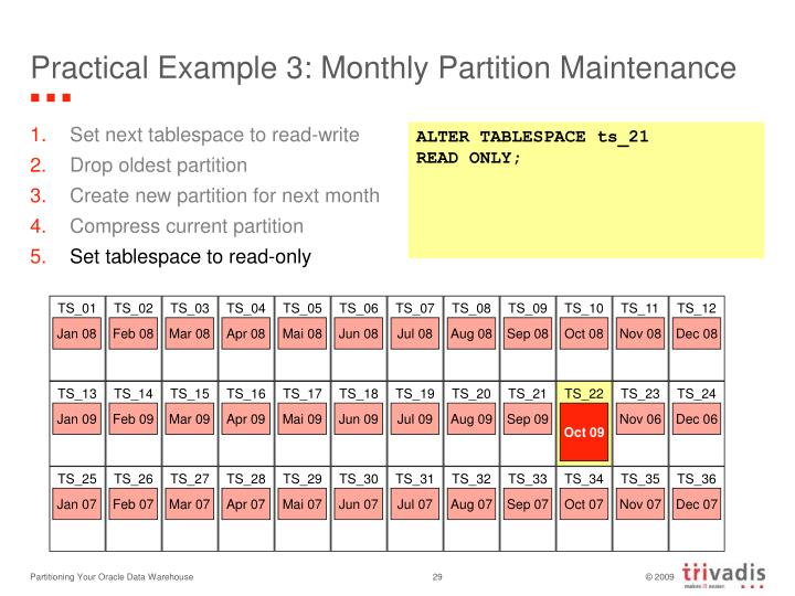 Practical Example 3: Monthly Partition Maintenance