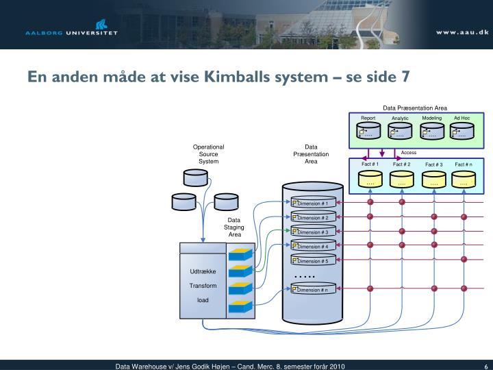 En anden måde at vise Kimballs system – se side 7