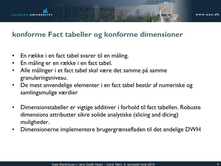 konforme Fact tabeller og konforme dimensioner
