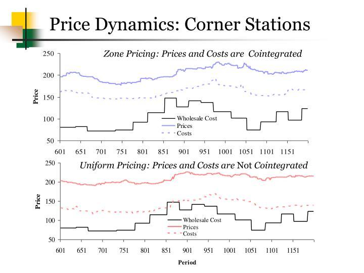 Price Dynamics: Corner Stations