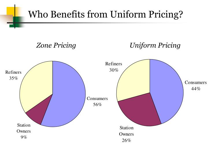 Who Benefits from Uniform Pricing?