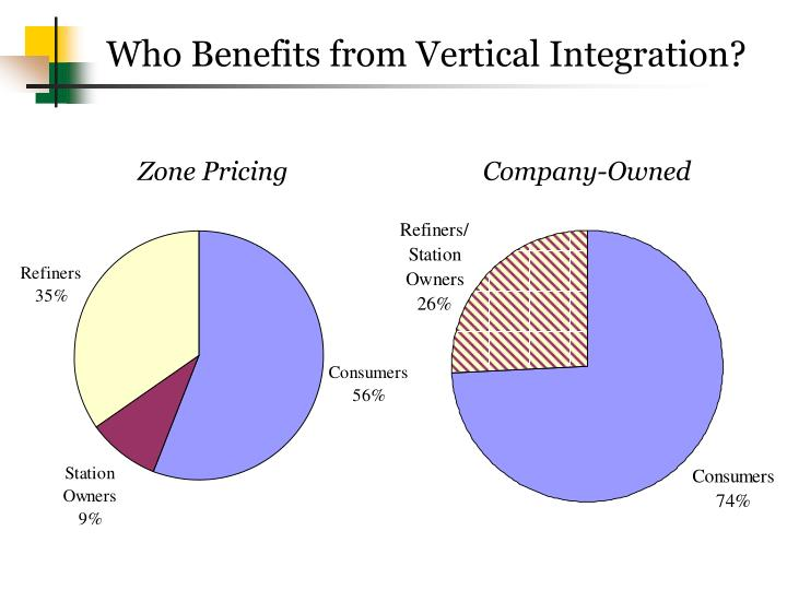 Who Benefits from Vertical Integration?