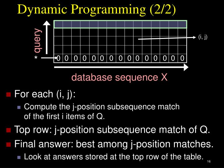 Dynamic Programming (2/2)