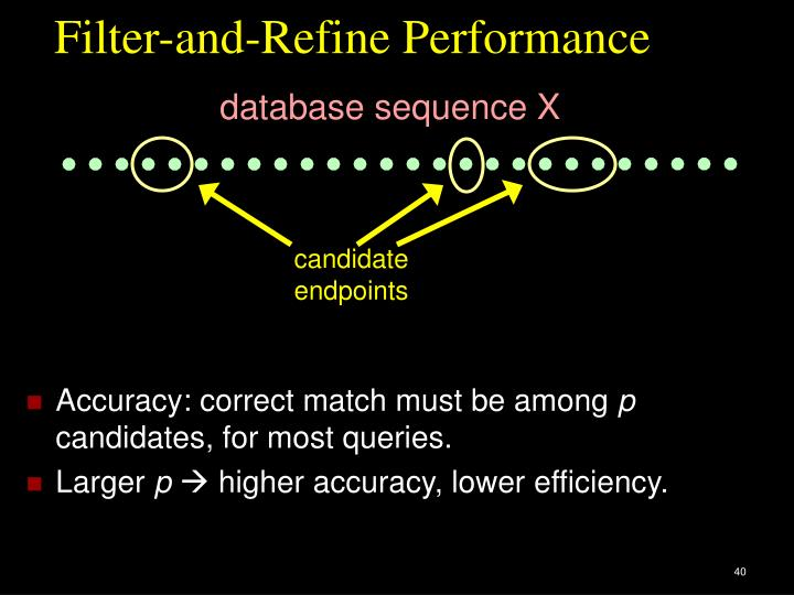 Filter-and-Refine Performance