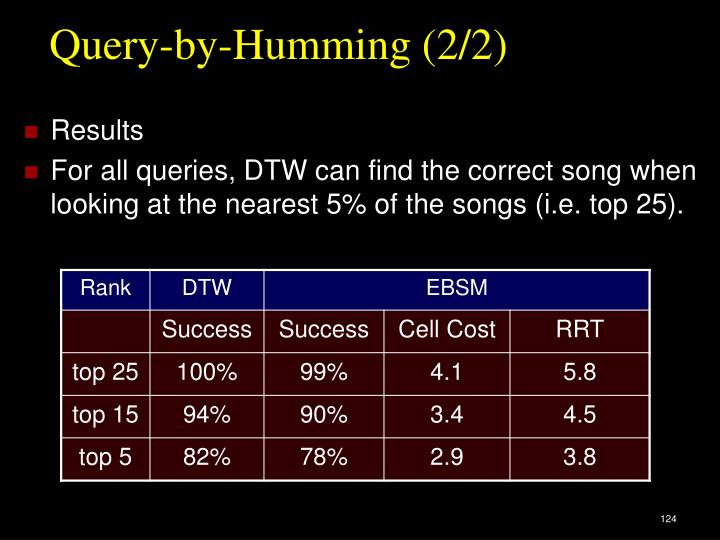 Query-by-Humming (2/2)