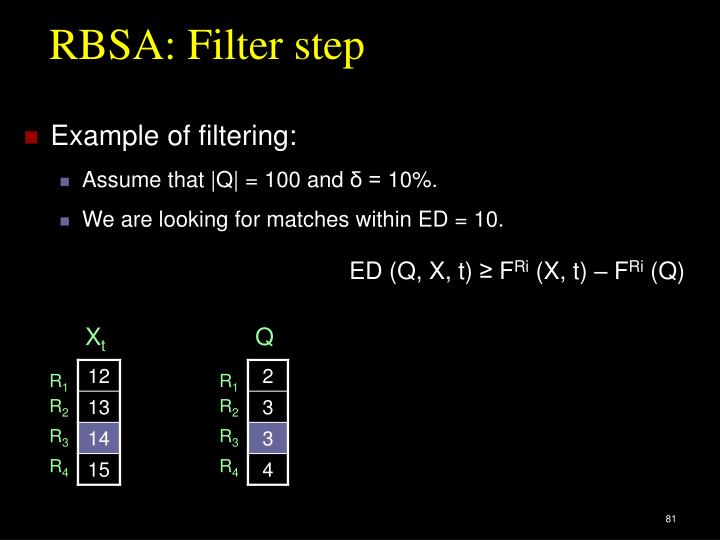 RBSA: Filter step