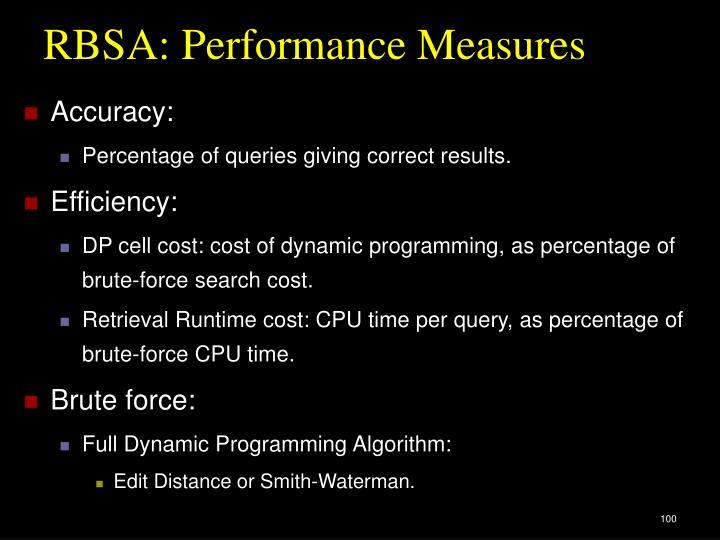 RBSA: Performance Measures