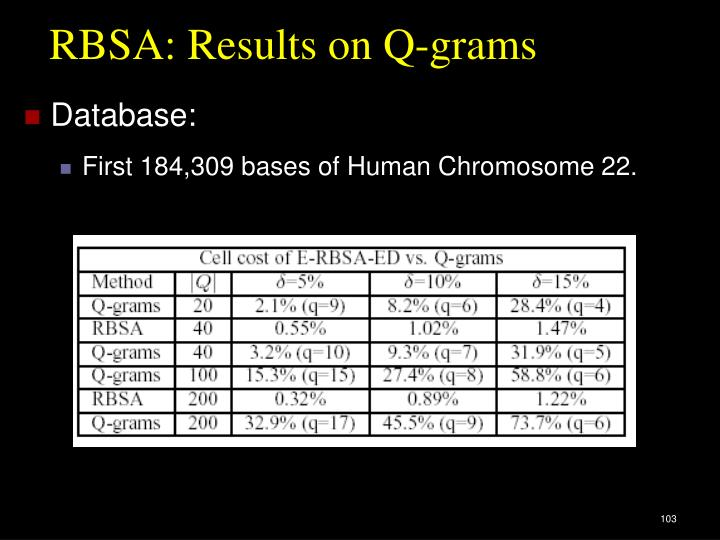 RBSA: Results on Q-grams