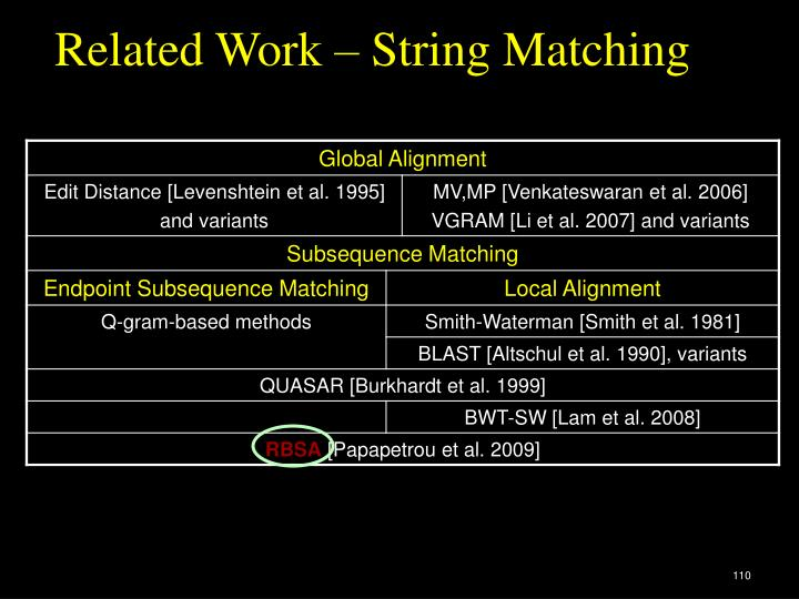 Related Work – String Matching