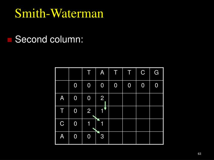 Smith-Waterman
