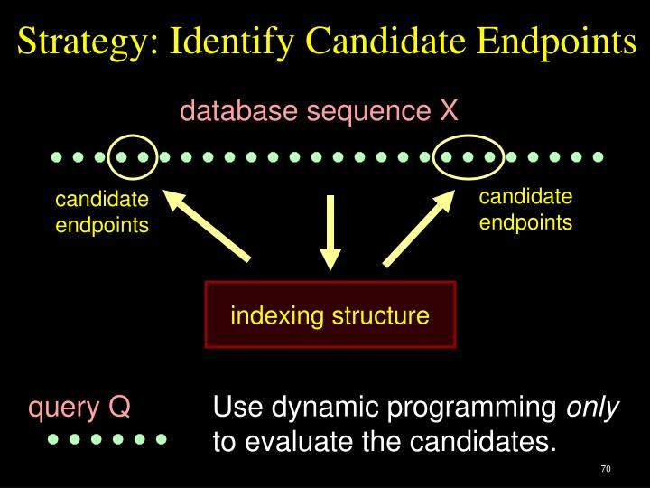 Strategy: Identify Candidate Endpoints